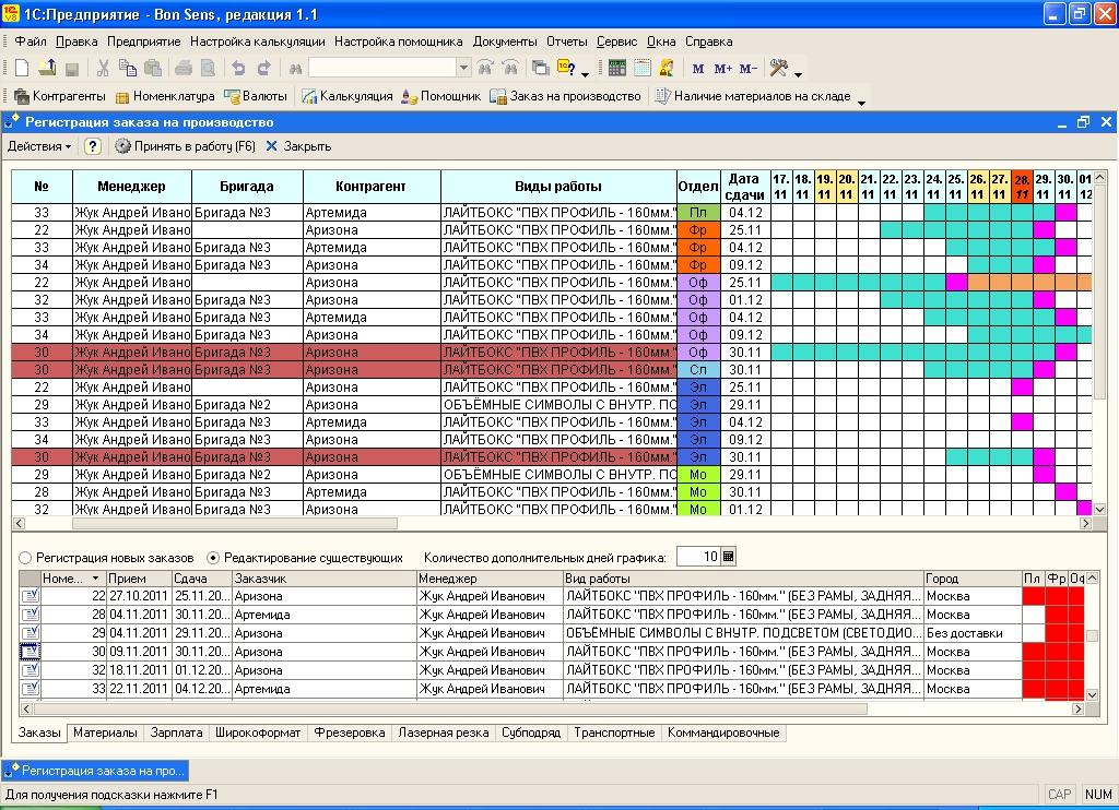 Программа Автоматизация Процесса