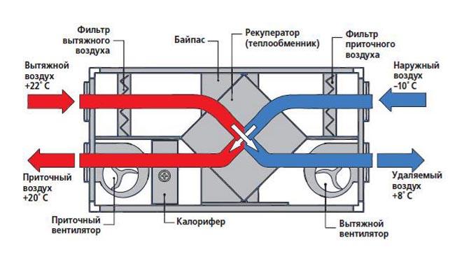 Схема-движения-воздуха.jpg